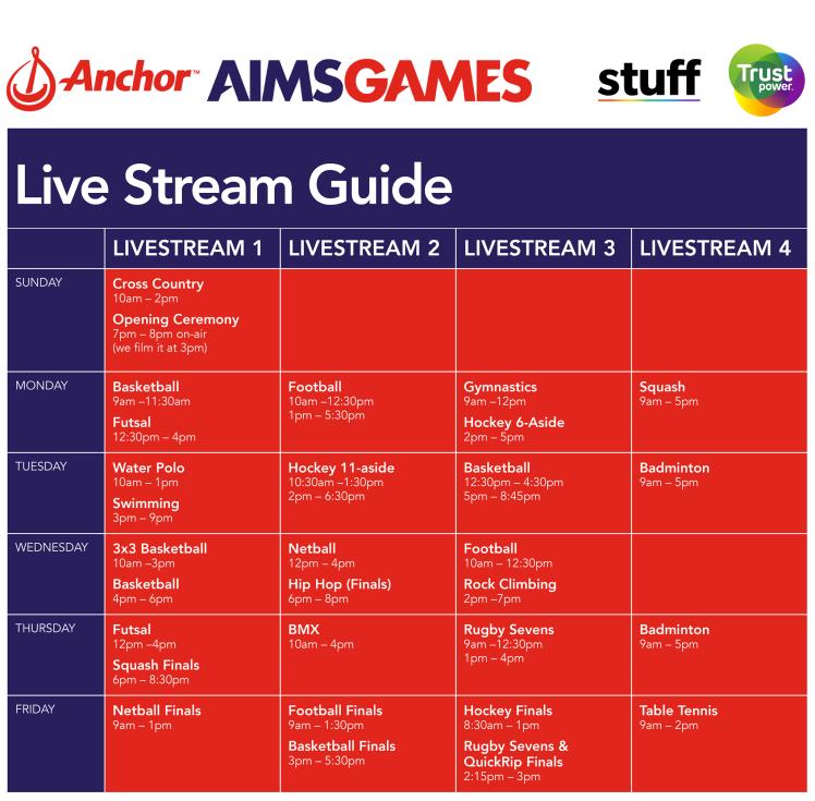 Livestream Guide (Access via Aims Website)